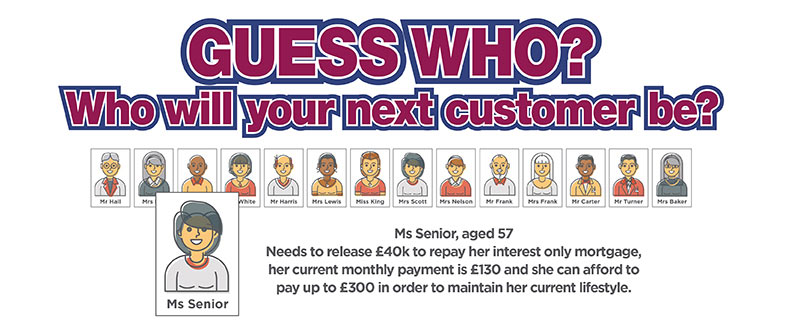 Guess Who? Who will your next customer be? Ms Senior, aged 57 Needs to release £40k to repay her interest only mortgage, her current monthly payment is £130 and she can afford to pay up to £300 in order to maintain her current lifestyle. Ms Senior could take out our Classic Lifetime Mortgage range which allows 12 optional repayments which can be increased or decreased as needed - Classic Range