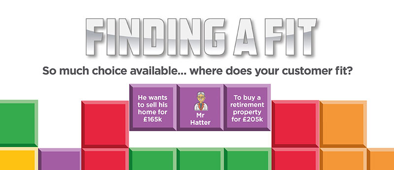 Finding a fit - So much choice available... Where does your customer fit? Mr Hatter wants to sell his home for £165K to buy a retirement property for £205K. Our Heritage Lifetime Mortgage range allows lending on retirement properties provided the property value is over £200K - Heritage Range